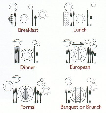 placesetting - njsdesign