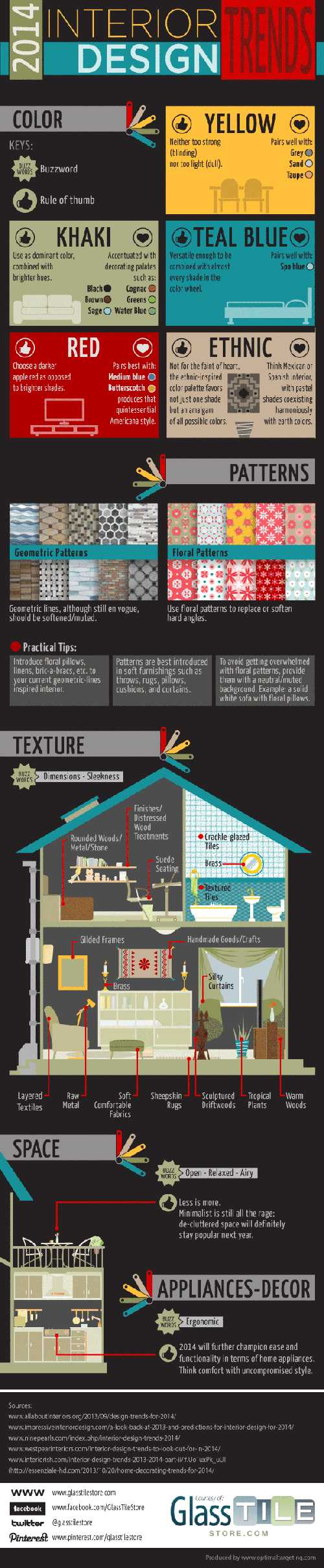 2014-Color Schemes and Design-Trends