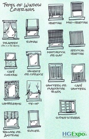 different window coverings