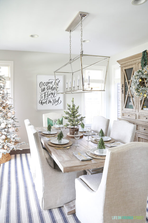 Best of Christmas Holiday Home Decor