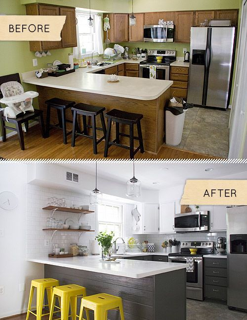 Cheap Kitchen Cabinets Can Reduce Your Renovation Cost